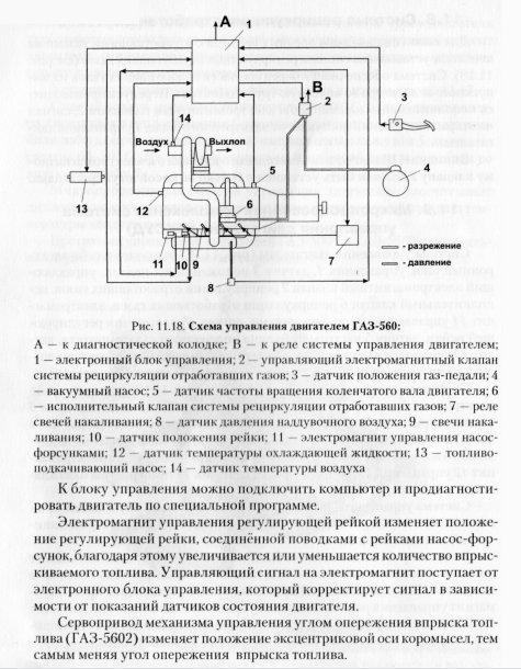 Соболь с двигателем газ 560 штайер 2005 pdf djvu doc rus.